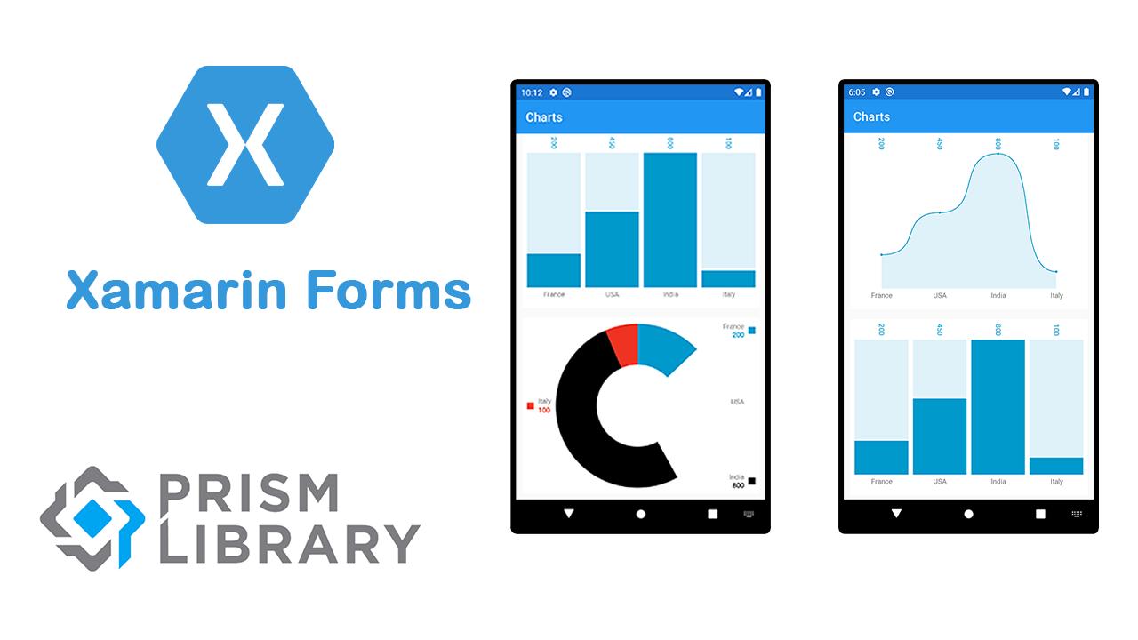 Xamarin Forms - Charts